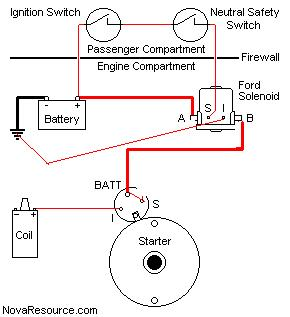 solenoid03 remote solenoid install by pictures the 1947 present chevrolet edelbrock electric choke wiring diagram at couponss.co