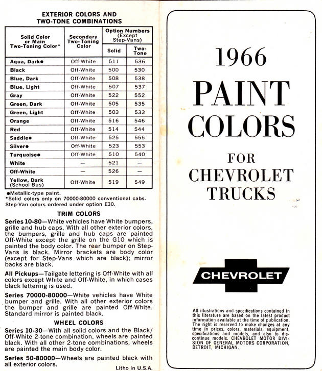paint code - the 1947