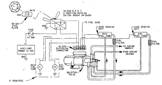 Fuel Line Routes On 86 C10 - The 1947