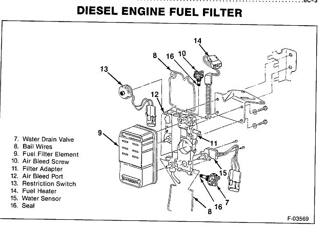 1984 dodge w150 wiring diagram