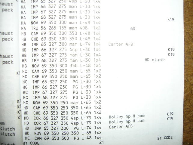 How do you decode a small block casting number - 7R1o1294
