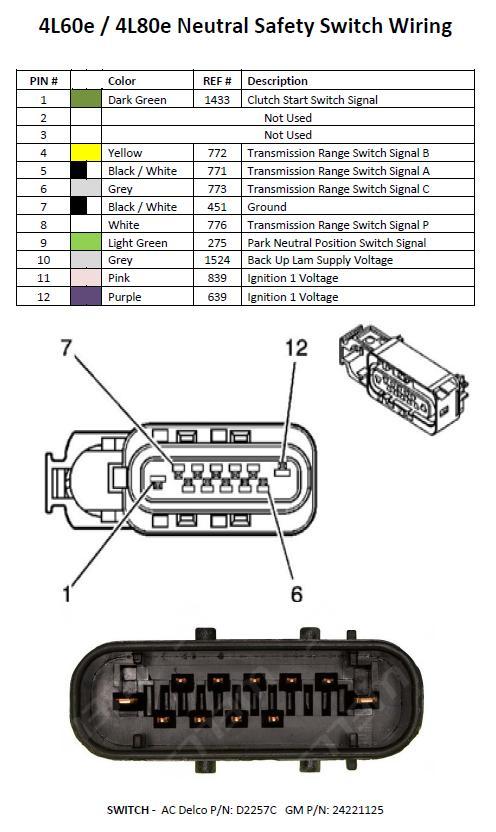 neutral light wiring diagram neutral image wiring neutral safety switch wiring diagram chevy neutral auto wiring on neutral light wiring diagram