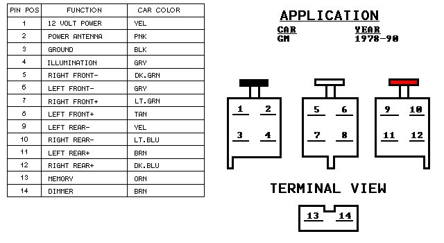 Wiring diagram for stock am/fm cassette for a 1986 - The 1947 ...