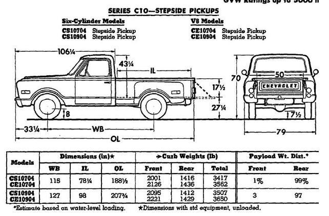 chevy c10 short bed length