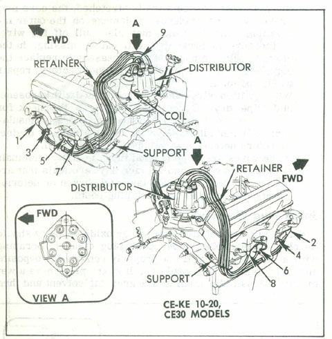 spark plug wire supports and retainers - the 1947 - present, Wiring diagram