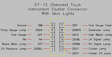 67-72 non gauge dash bezel plug wiring diagram - the 1947 ... 72 chevy dash wiring #7