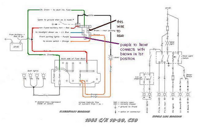 Gmc Headlight Switch Wiring Diagram : Parking lights not working painless harness the