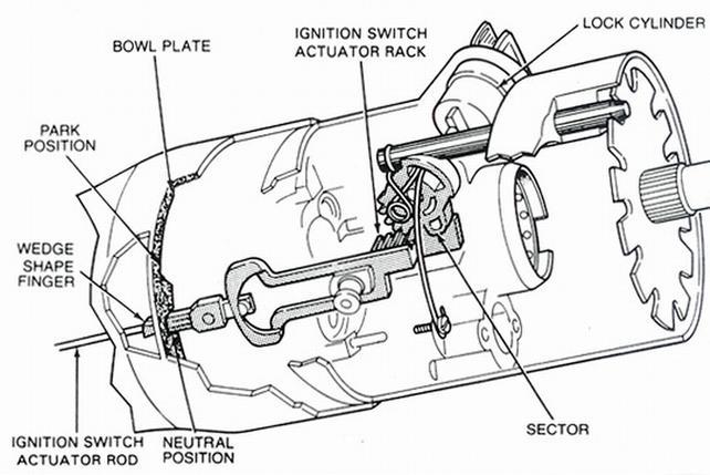 87 Chevy Silverado Steering Column Help The 1947 Present