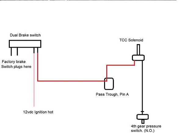 200 4r Wiring Diagram - seniorsclub.it wires-moment - wires -moment.pietrodavico.itdiagram database - Pietro da Vico