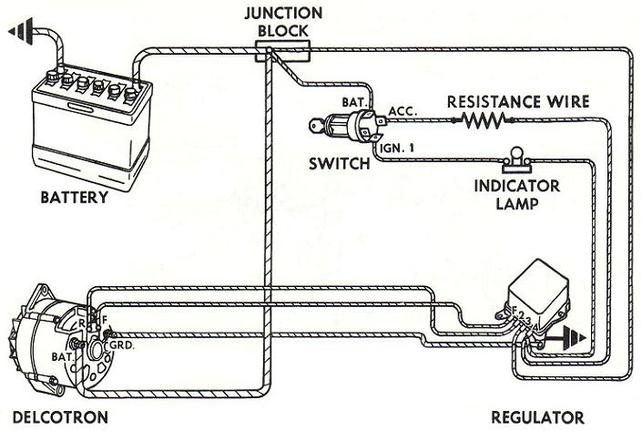 1988 Ford Voltage Regulator Wiring 1988 Automotive Wiring Diagrams – Alternator Regulator Wiring Diagram