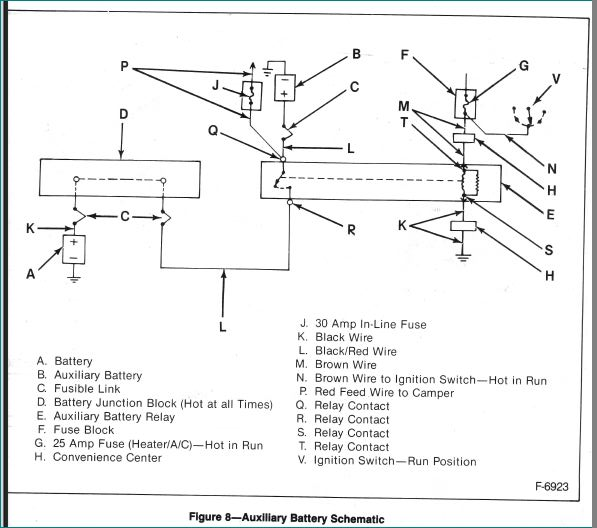 How do I correctly wire an auxiliary    battery    99 Suburban