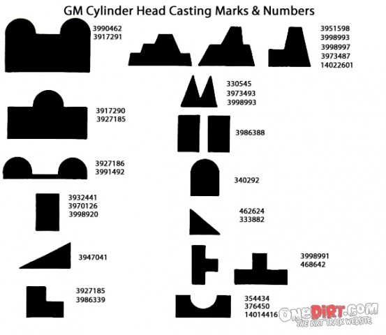 Showthread on Chevy Engine Block Casting Numbers Location