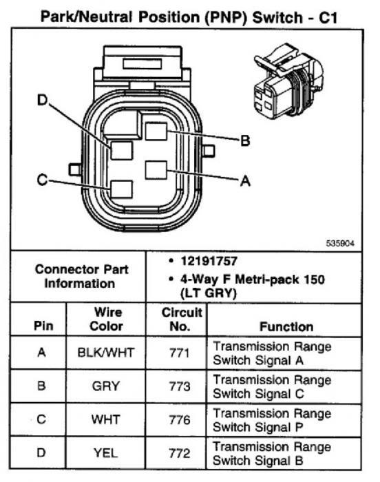4l80e wiring diagram wiring diagram 1997 chevy silverado 4l80e wiring diagrams
