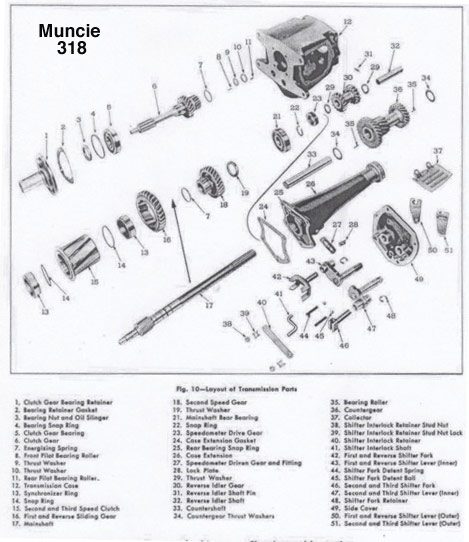 Muncie 318 disassembly help - The 1947 - Present Chevrolet