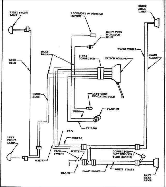 bypass hazard switch? can i do it - The 1947 - Present Chevrolet & GMC  Truck Message Board Network   Turn And Hazard Wiring Diagram Chevrolet      67-72 Chevy Trucks