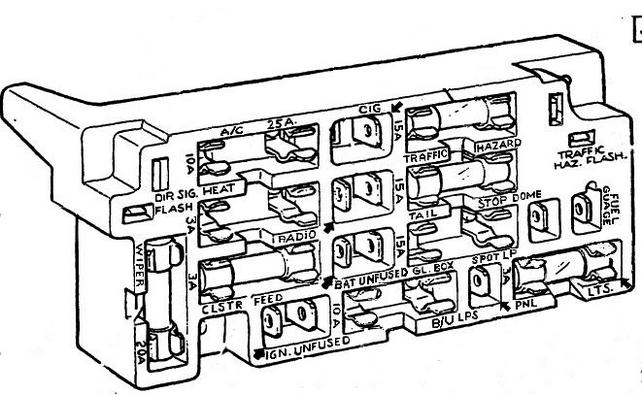 1981 chevy blazer fuse box diagram html