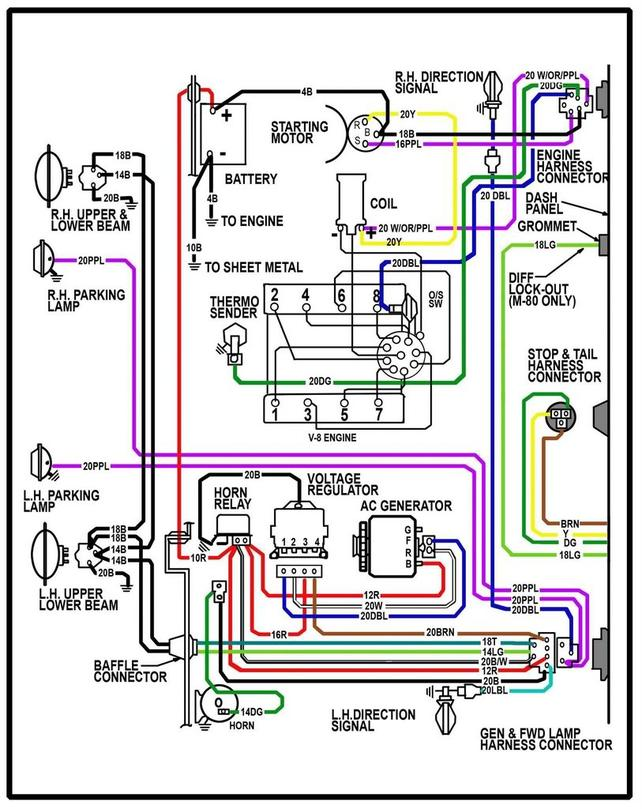 67 chevelle engine wiring diagram images chevelle dash wiring diagram in addition 70 cuda wiring harness under