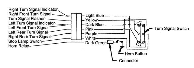 ke Switch Wiring - The 1947 - Present Chevrolet & GMC Truck ... on chevy turn signal switch schematic, turn signal flasher wiring diagram, chevy neutral safety switch wiring,