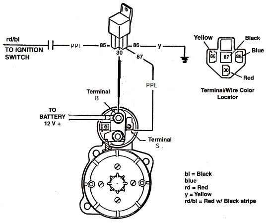 Gm Starter Wiring 85 - Schematics Online on