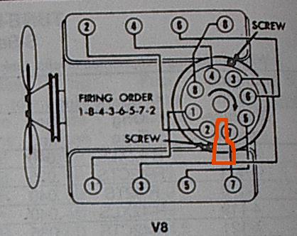 replaced distributor cap and rotor won't start - the 1947, Wiring diagram
