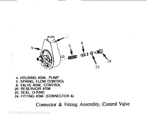 power steering hose leak - The 1947 - Present Chevrolet & GMC Truck Message  Board Network67-72 Chevy Trucks
