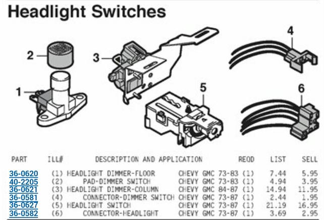 1983 chevy headlight dimmer switch wiring diagram high beam switch in turn signal lever? -