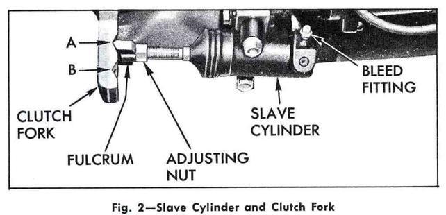 1962 Hydraulic Clutch Bleed - The 1947 - Present Chevrolet