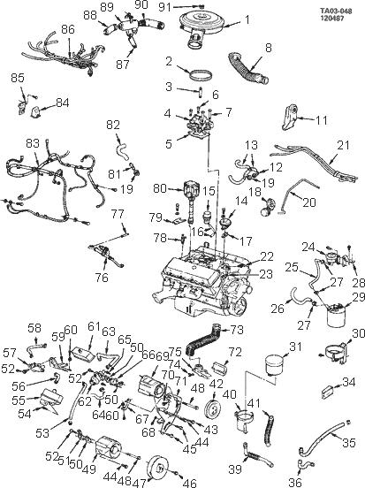 1984 Chevy Smog Pump Diagram - Fusebox and Wiring Diagram device-admit -  device-admit.menomascus.itdiagram database