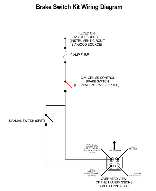 2004r lockup wiring - the 1947 - present chevrolet & gmc truck, Wiring diagram
