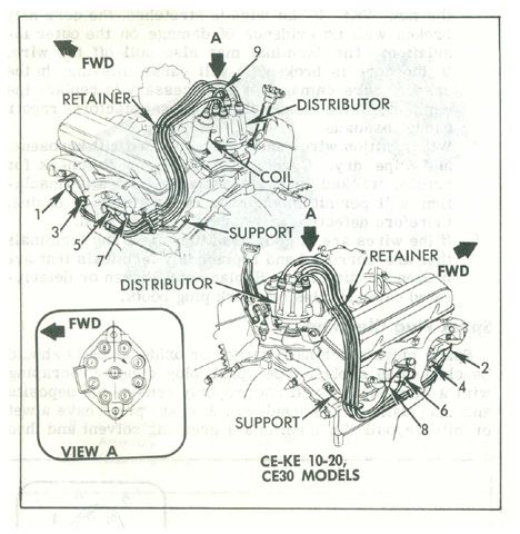 1968 Chevy C10 Fuse Box on 1981 chevy blazer fuse box diagram