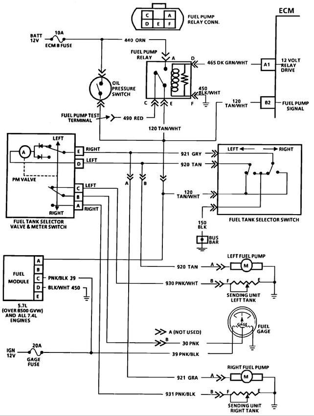 1989 chevy truck fuel wiring diagram - wiring diagram steep-delta-c -  steep-delta-c.cinemamanzonicasarano.it  cinemamanzonicasarano.it