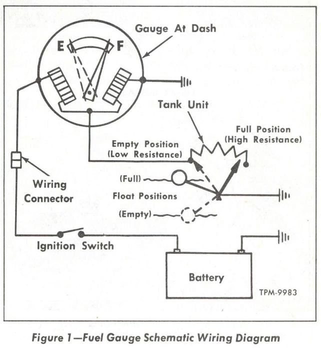 Fuel gauge wiring and voltages - The 1947 - Present Chevrolet & GMC