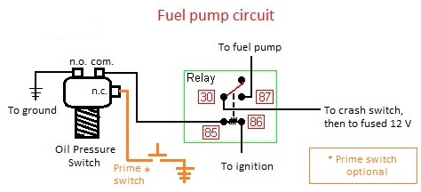Wiring fuel pump circuit with Oil Pressure switch and relay ... on relay connections, relay coil, relay lights, relay computer, relay parts, relay switch,