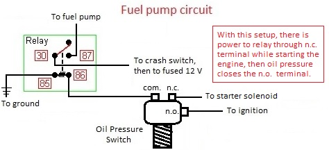 Wiring fuel pump circuit with Oil Pressure switch and relay ... on oil pressure shut off switch, oil burner wiring diagram, water pump pressure switch diagram, oil pump wiring diagram, oil pressure troubleshooting, oil pressure sensor diagram, oil sending unit location isuzu trooper, 2 prong pressure switch diagram, oil relay switch, oil pump pressure gauge, well pressure tank plumbing diagram, oil temperature sensor 2007 dodge charger, oil light wiring diagram, oil pressure sending unit wiring, well pressure switch diagram, oil pressure switch sensor, oil pressure sender switch schematic, oil pressure switch connector, oil pumps for thermoregulators, oil heater wiring diagram,