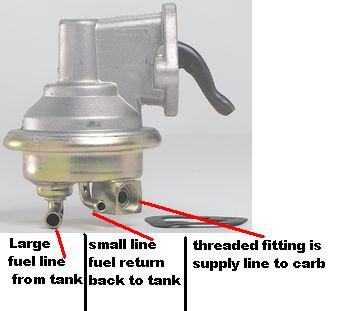 Solenoid to Motorized Fuel Tank Selector Valve - The 1947