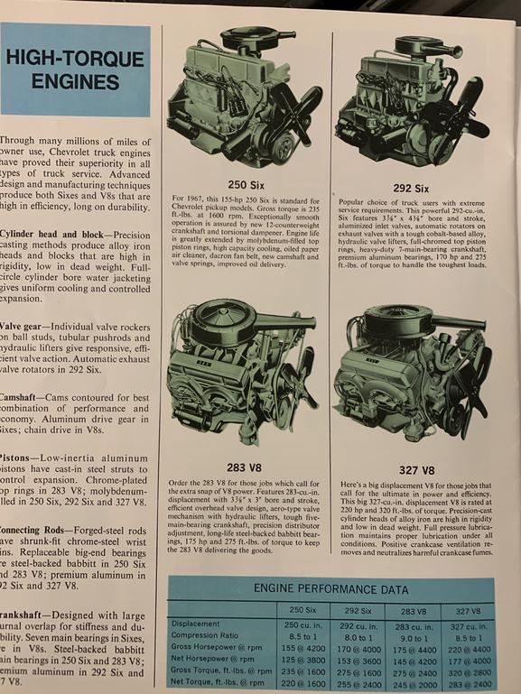 ChevyLand 'The Truck Photo Tour' - Page 29 - The 1947 - Present