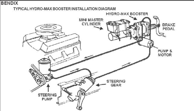 Bosch Hydromax brake booster info - The 1947 - Present Chevrolet & GMC  Truck Message Board Network | Hydroboost Wiring Schematic |  | 67-72 Chevy Trucks