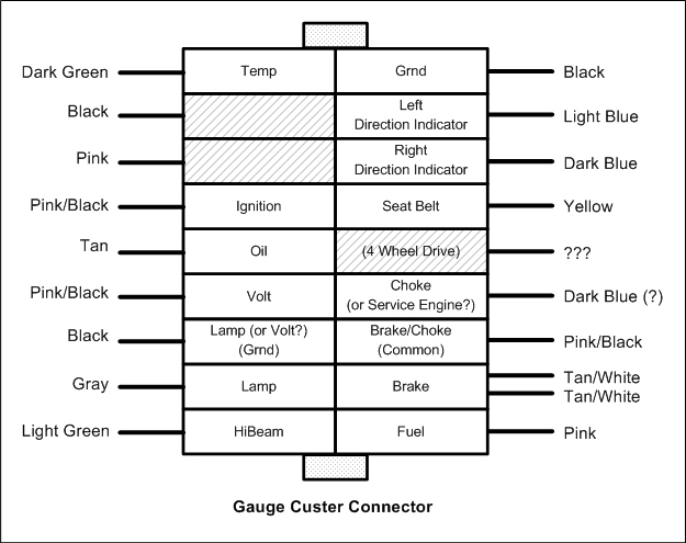 1985 chevrolet wiring diagram dash el camino light switch