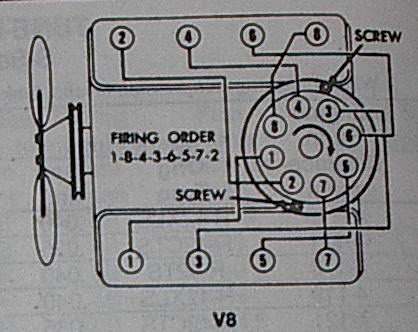 spark plug wire diagram chevy wiring diagrams and schematics 78 chevy 350 distributor diagram fixya 350 chevy wiring diagram