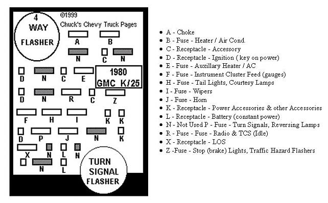 87 chevy fuse block  87  free engine image for user manual