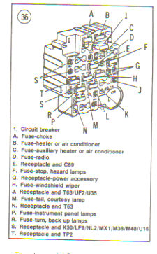74    Blazer       fuse    block    diagram      The 1947  Present Chevrolet   GMC Truck Message Board Network