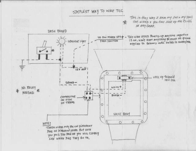 wiring diagram 700r4 transmission the wiring diagram Non-Computer 700R4 Lock Up Converter Wiring Diagram Lock Up 700R4 Transmission Wiring Diagram 3