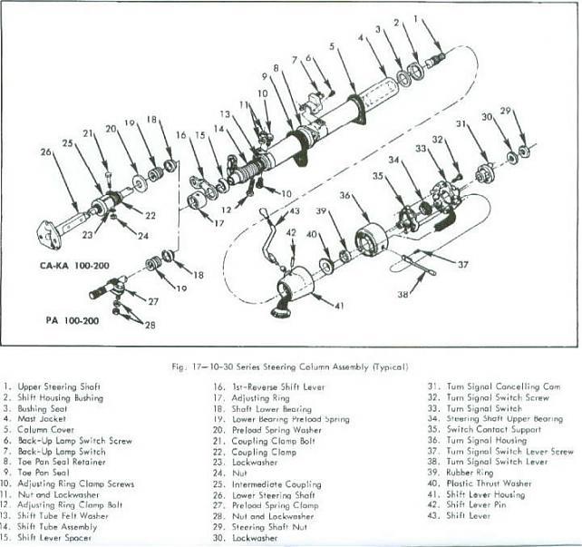Tolle 1962 Chevy Lkw Schaltplan Ideen - Der Schaltplan - greigo.com