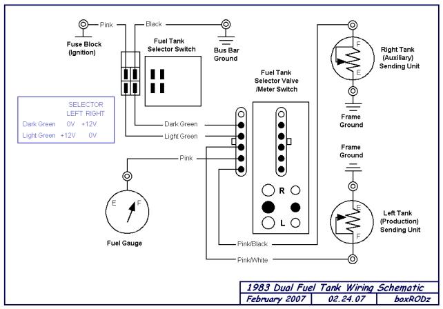 Nett 1990 Chevy 2500 Schaltplan Fotos - Die Besten Elektrischen ...