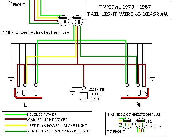 [DVZP_7254]   Wiring problems (License plate lamp) - The 1947 - Present Chevrolet & GMC  Truck Message Board Network | License Plate Light Wiring Diagram |  | 67-72 Chevy Trucks