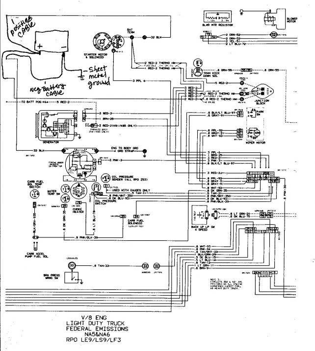 1985 chevy pickup wiring diagram  engine  auto parts