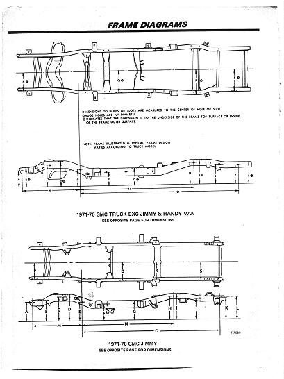 frame dimensions - The 1947 - Present Chevrolet & GMC ...