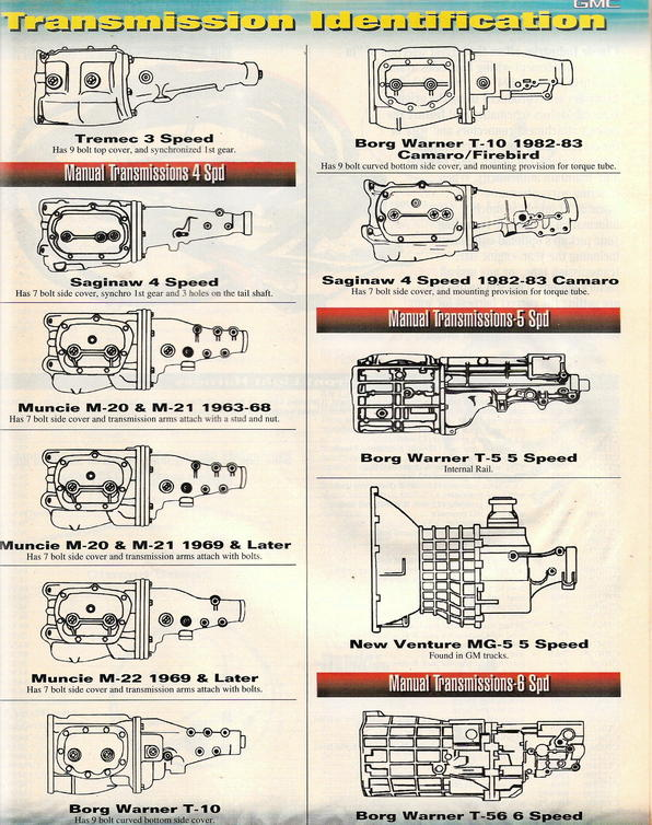gmc truck transmission identification