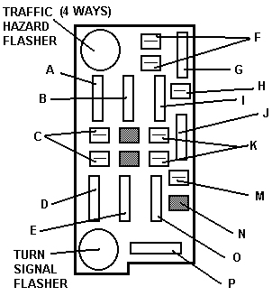 fuse box diagram or labeled pic please the  77fusebox jpg views 8885 size 38 1 kb