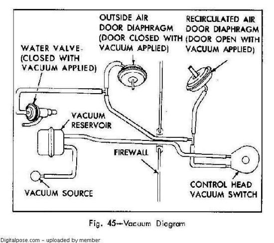 71 Heat Defrost Problems The 1947 Present Chevrolet Gmc Truck